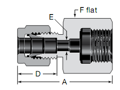 Swagelok ISO/BSP Parallel Thread (RJ) Female Connectors Substitute