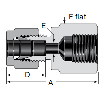 Swagelok ISO/BSP Parallel Thread (RP) Female Connectors Substitute