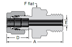 Swagelok ISO/BSP Parallel Thread (RP) Male Connectors Substitute
