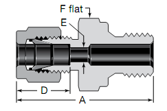 Swagelok ISO/BSP Parallel Thread (RS) Male Connectors Substitute