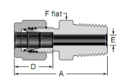 Swagelok ISO/BSP Tapered Thread (RT) Male Connectors Substitute