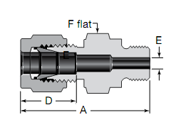 Swagelok Metric Thread (RS) Male Connectors Substitute