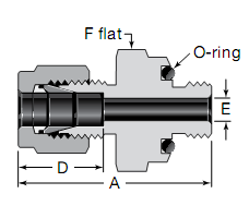 Swagelok O-Seal (NPT) Male Connectors Substitute