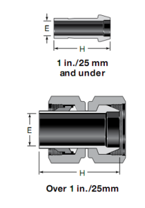 Swagelok Port Connectors Substitute
