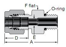 Swagelok SAE/MS Straight Thread (ST) Male Connectors Substitute